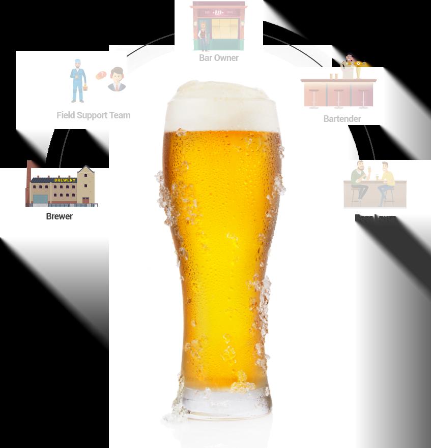 Brewery management